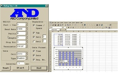 WinCT Version 5.40 for Balances, Scales & Indicators including RsCom / RsKey / RsWeight